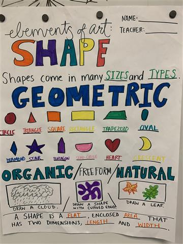 Students love to integrate math learning into art class!