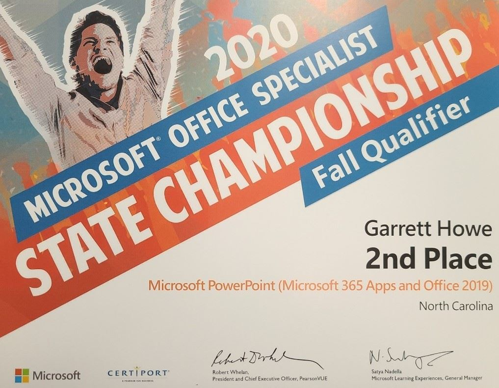 Fall Microsoft Qualifier