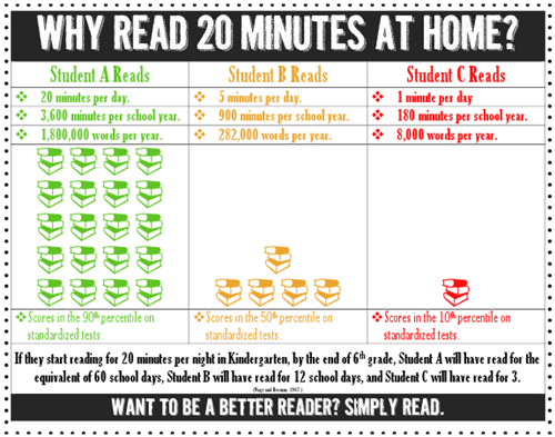 Why Read 20