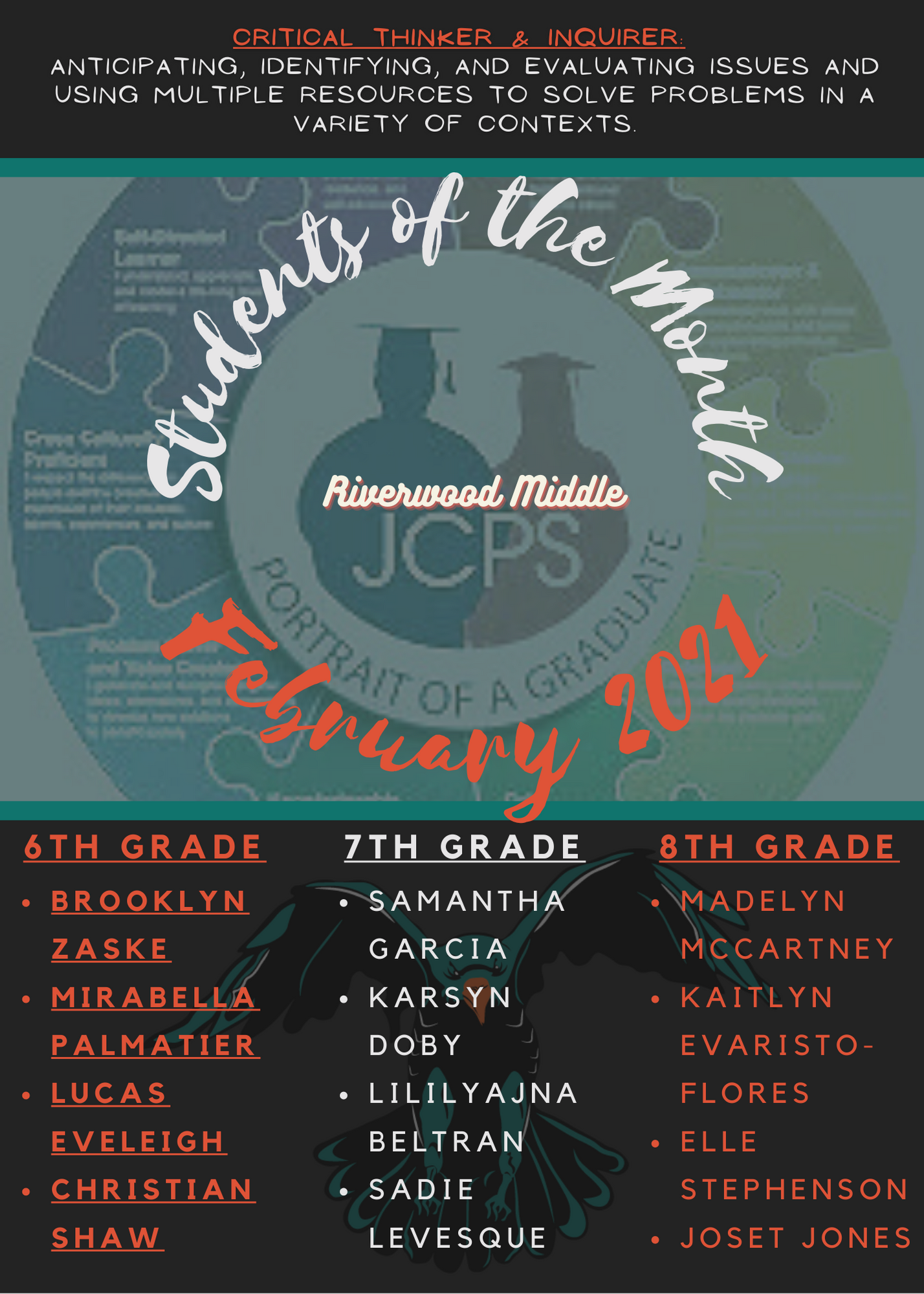 Congratulations to our February Students of the Month
