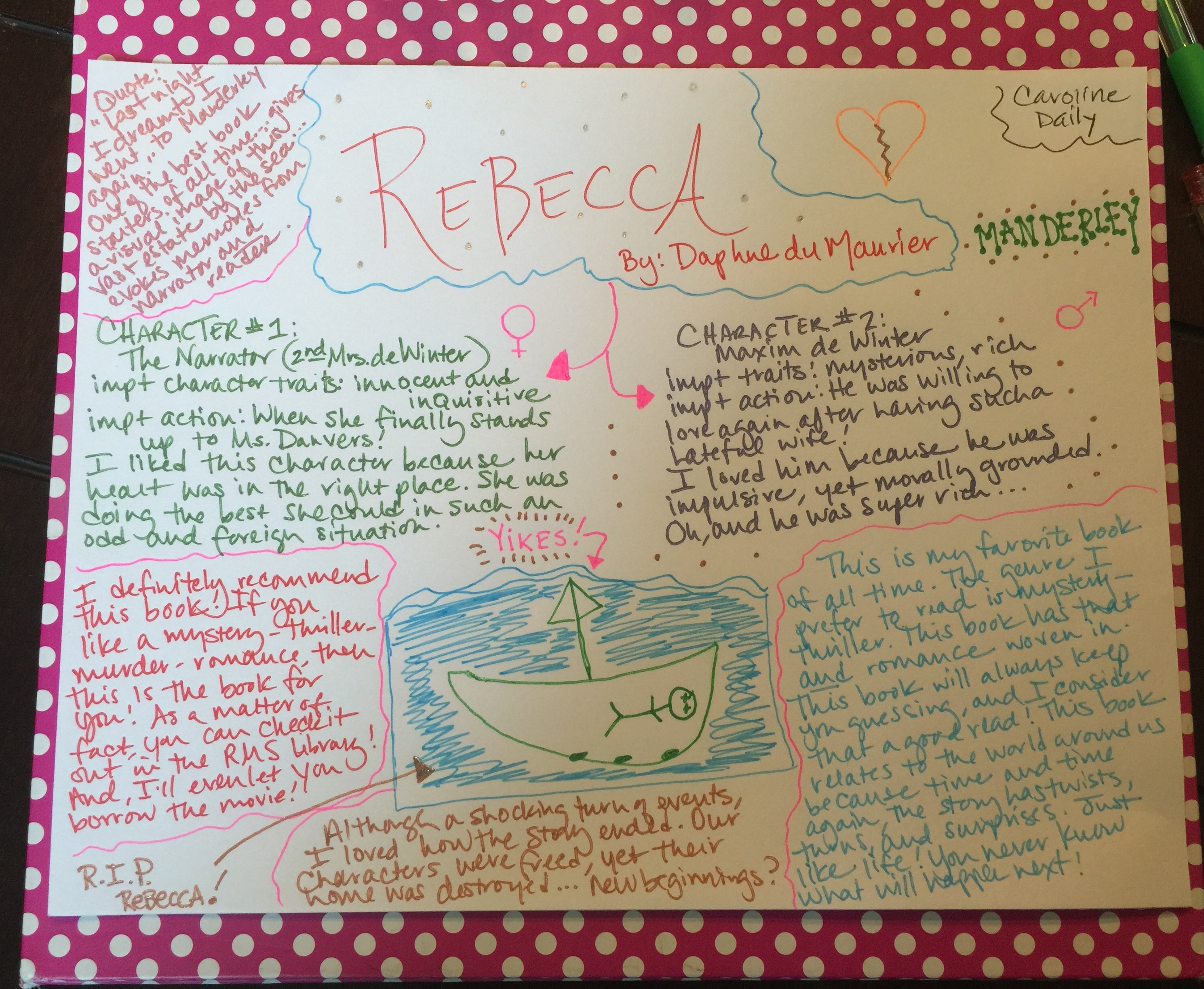 Daily Caroline One Pager Instructionsrubricexamples